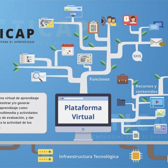 definición plataformas virtuales