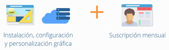 plataformas educativas en mexico