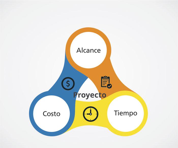 diferencias dirección y gestión de proyectos elearning